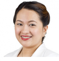 Dr. Winnerlyn C. Tutor